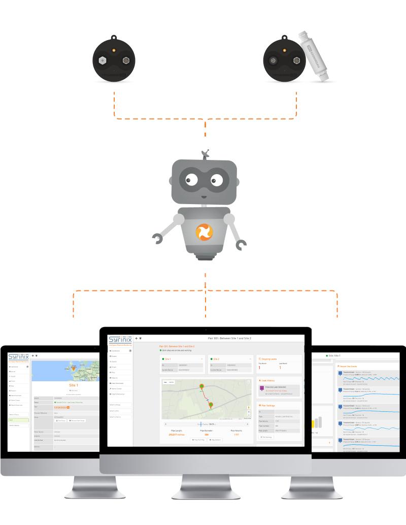 PIPEMINDER ONE and cloud data platform RADAR